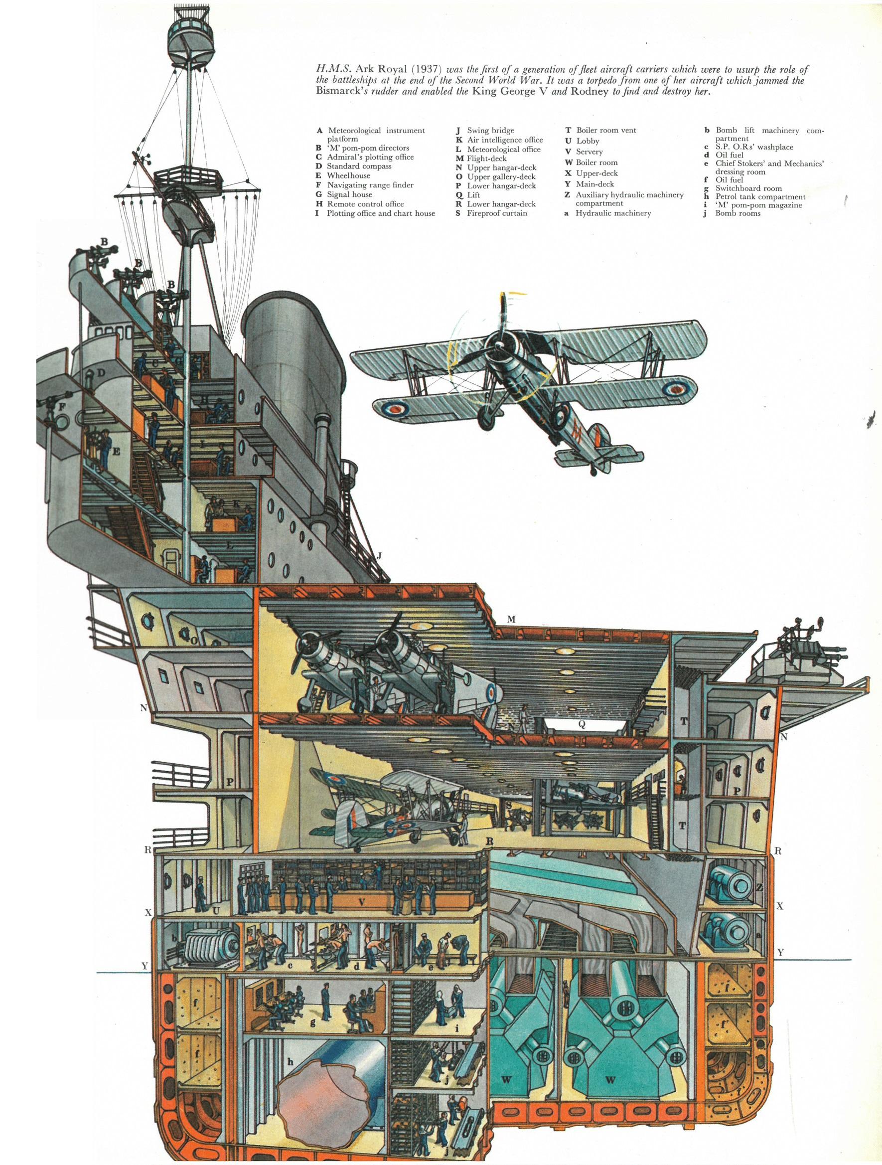 Aircraft Carrier Engine Room: Przekroje I Rzeczy Przecięte Na Pół VIII