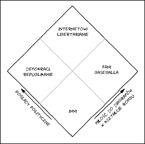 Xkcd xxiv joe monster diagram nolana ccuart Choice Image